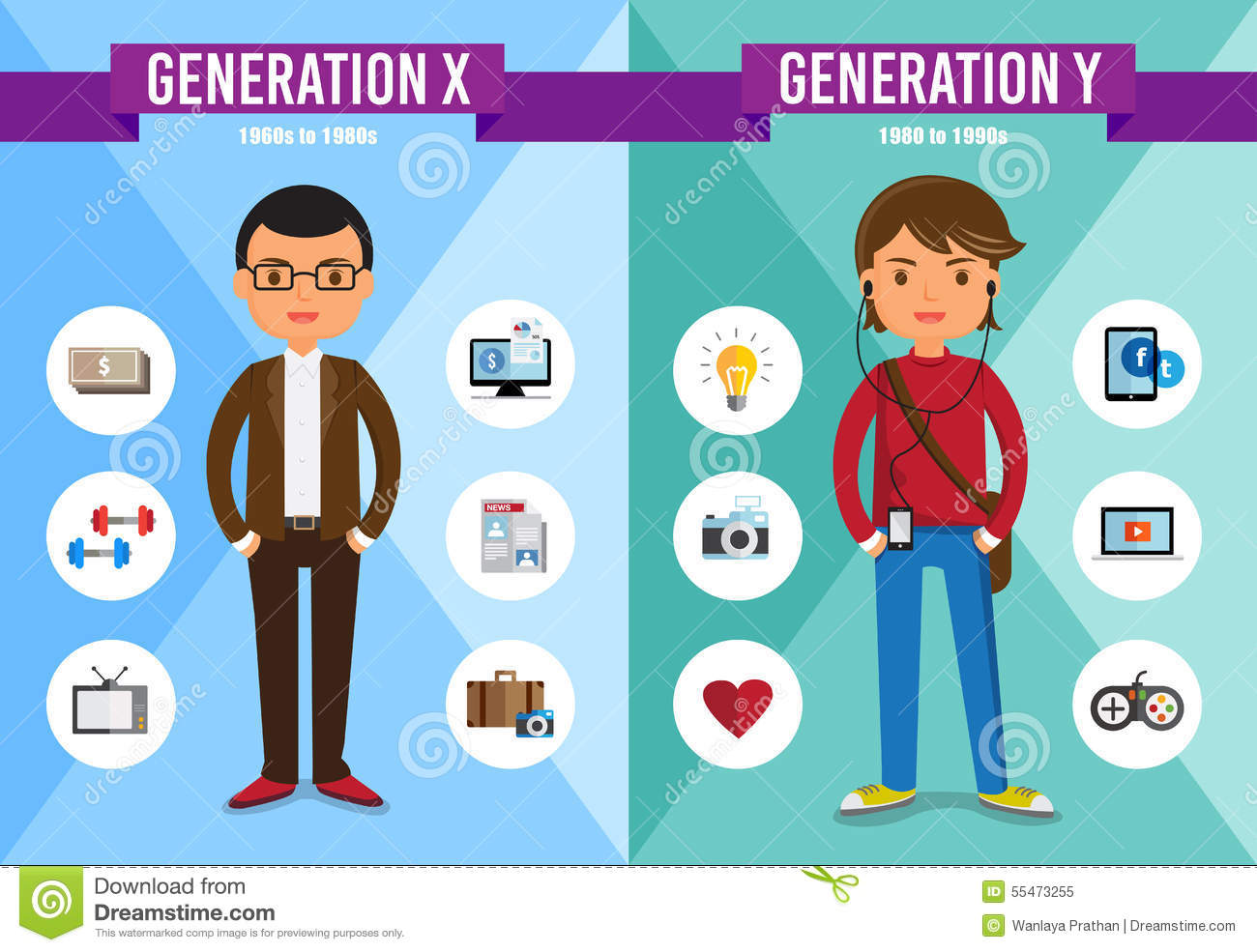 an in depth analysis of generation x and how to communicate with them Learning how to communicate with the different generations can eliminate many major confrontations and misunderstandings in the workplace and the world of business.