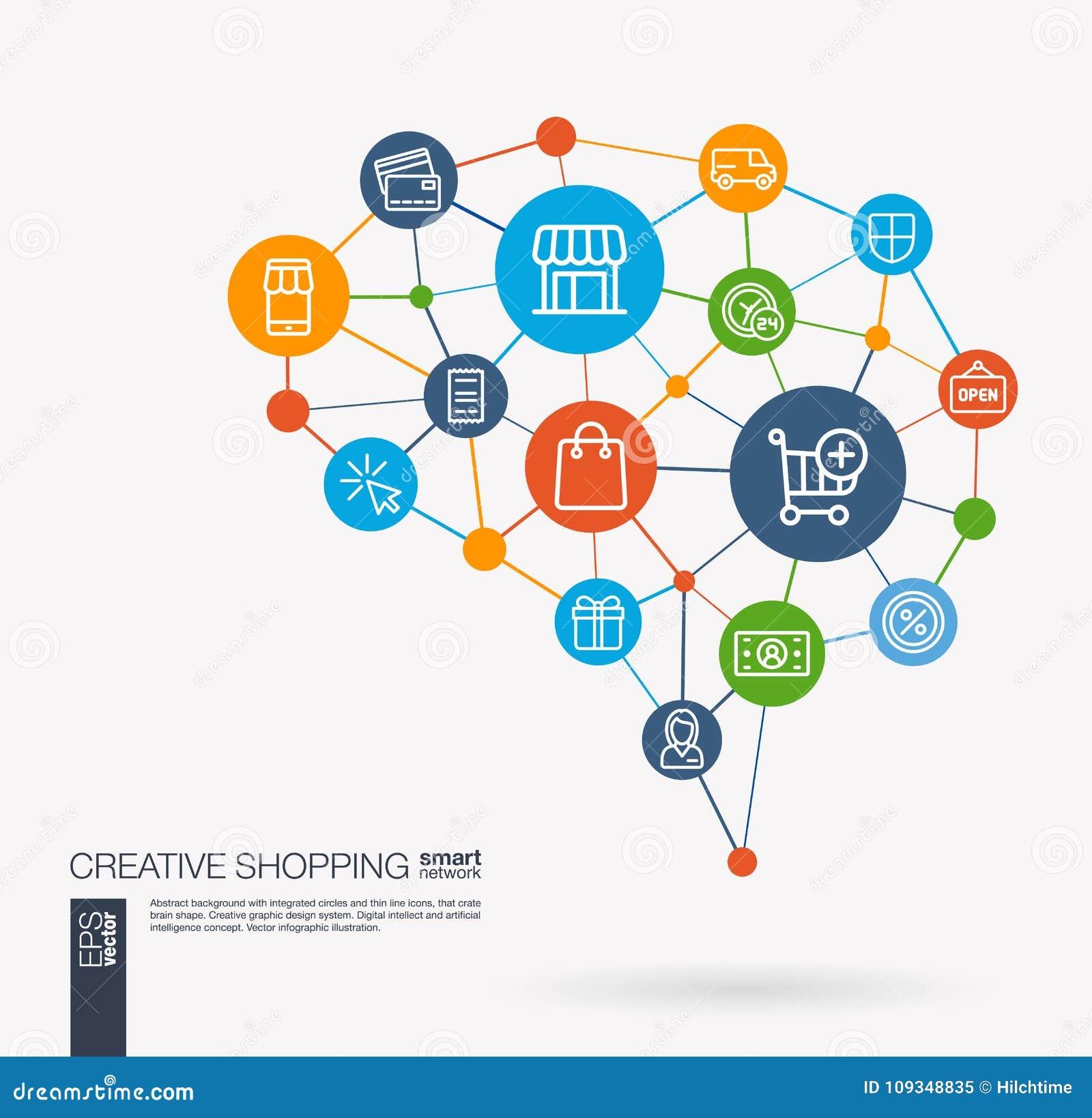 Покупки, ecommerce, рынок, розница и онлайн продажи интегрировали значки вектора дела Идея мозга сетки цифров умная