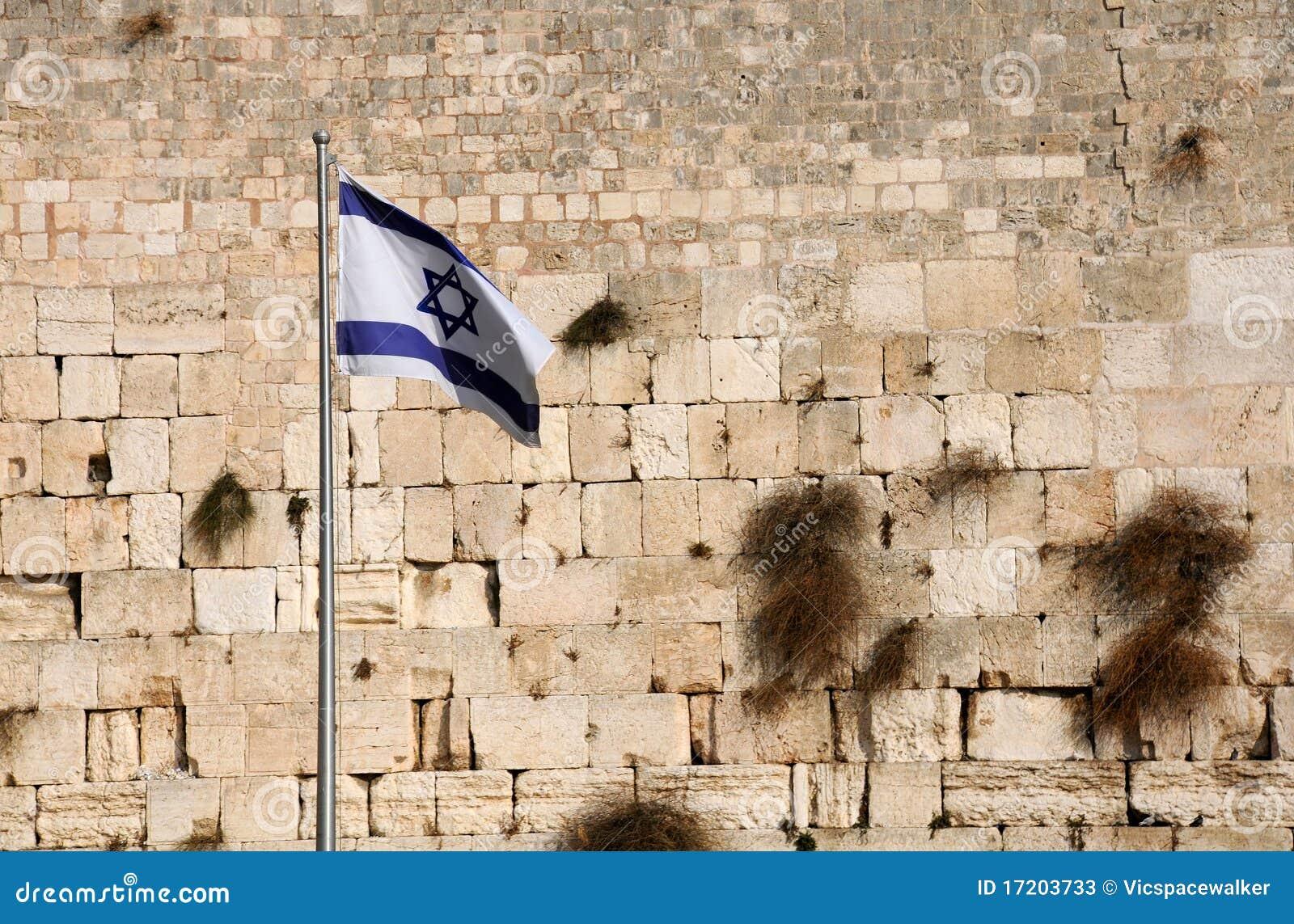 положение Израиля флага