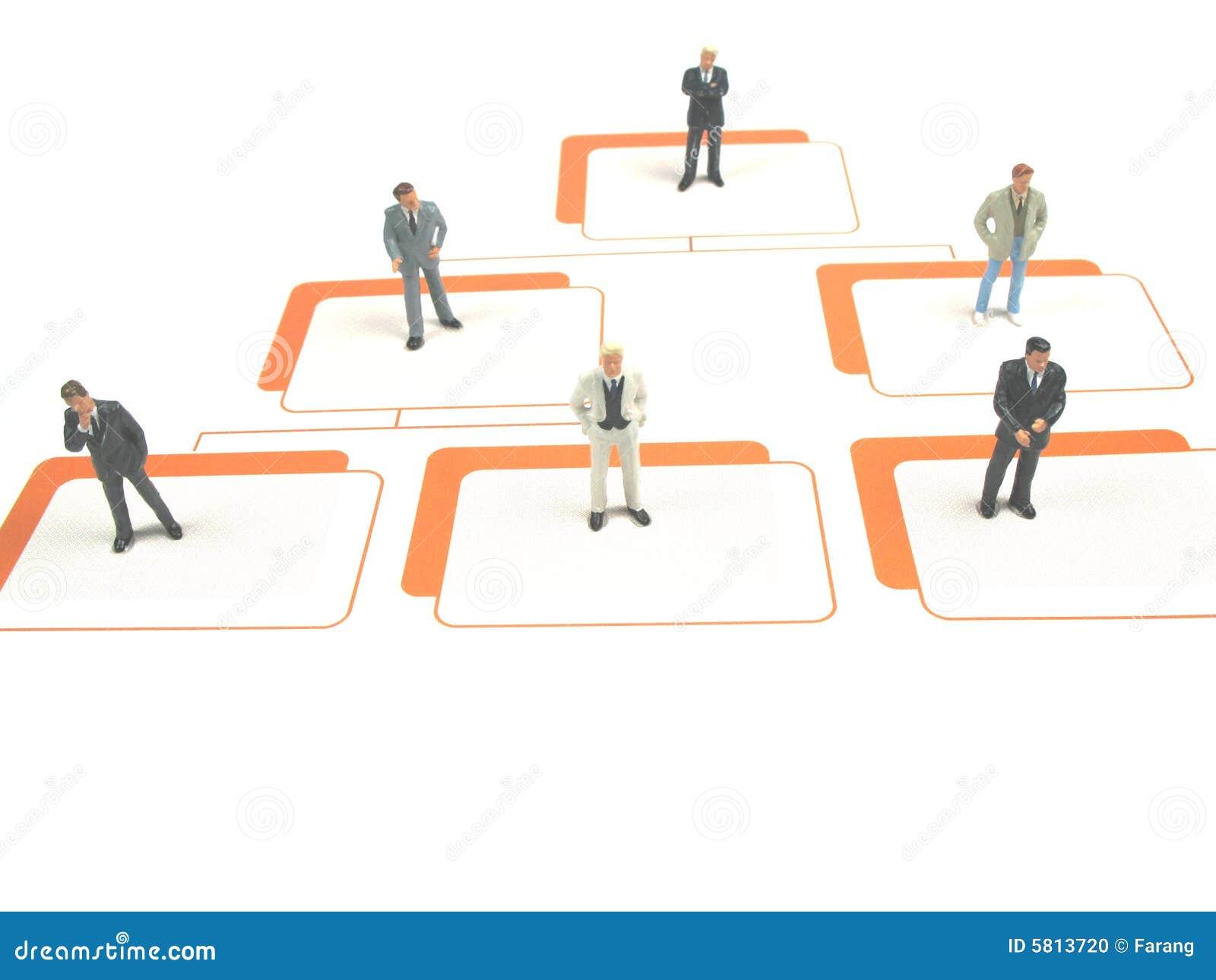 положение схемы технологического процесса