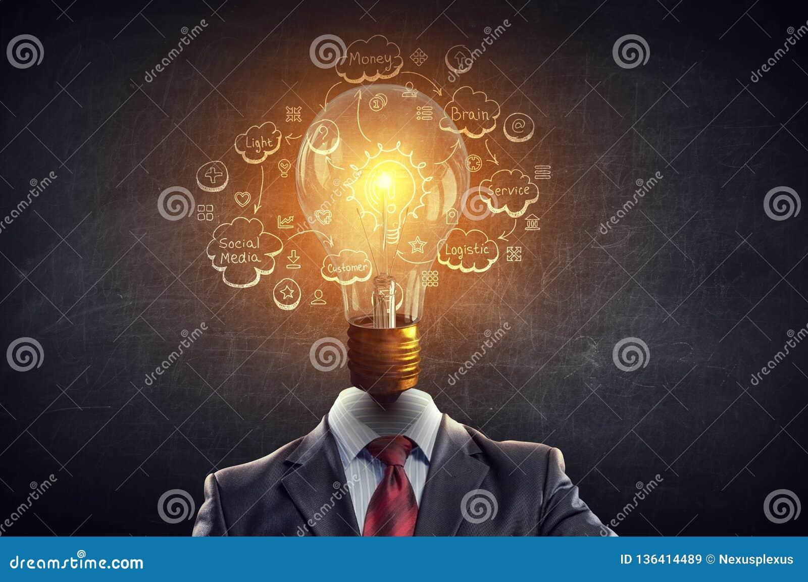польностью головные идеи Мультимедиа