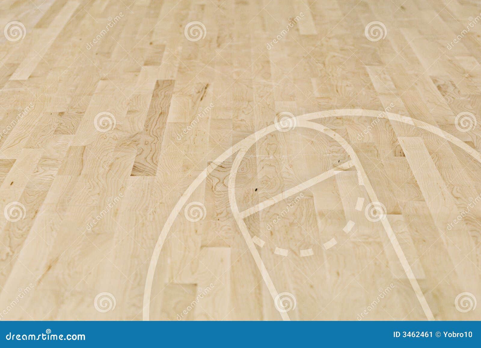 пол баскетбола