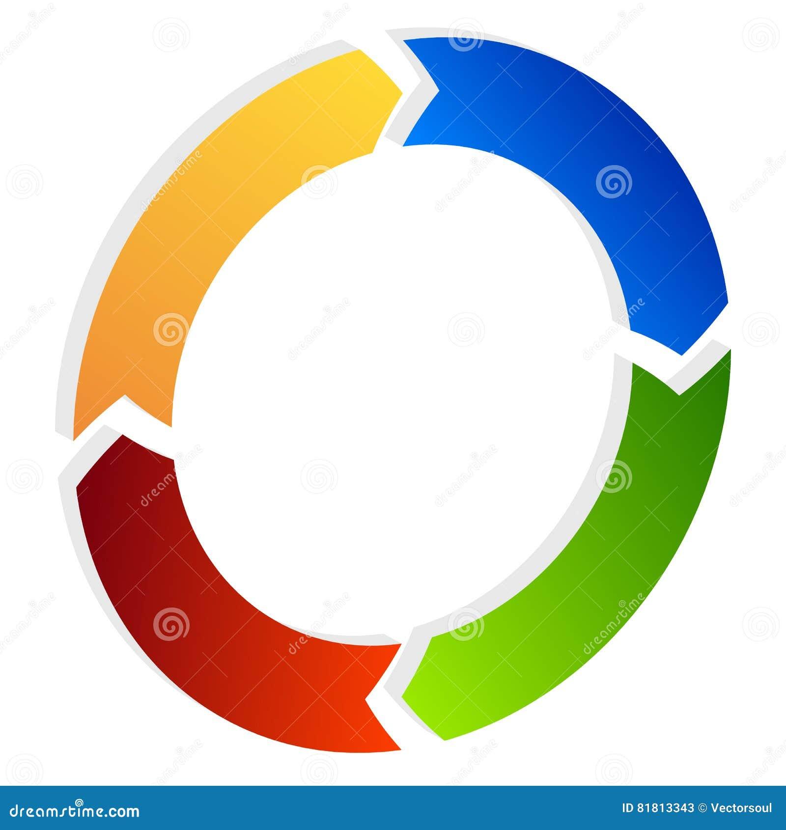 Поделенная на сегменты стрелка круга Круговой значок стрелки Процесс, progres, r