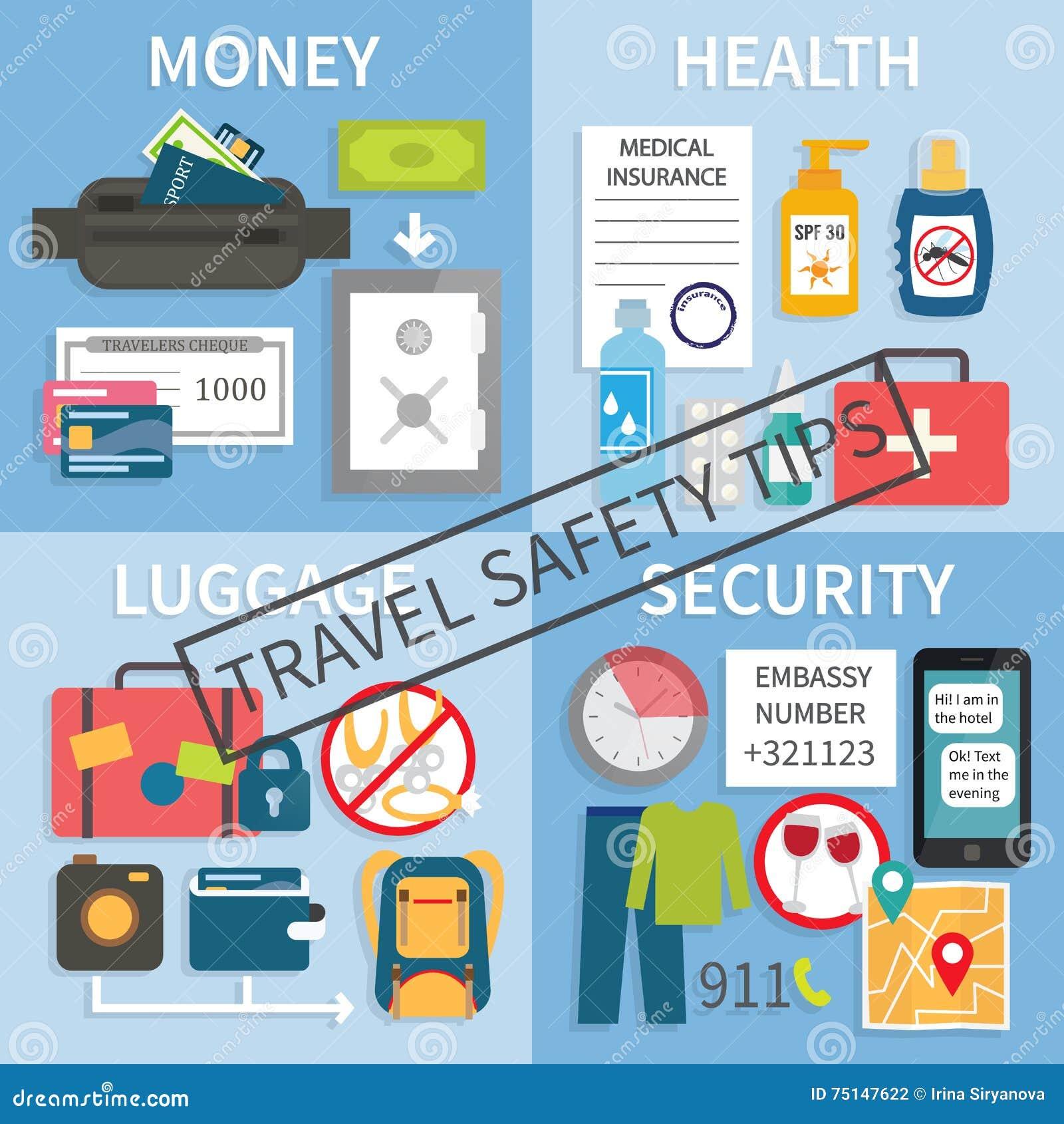 Подсказки безопасности перемещения