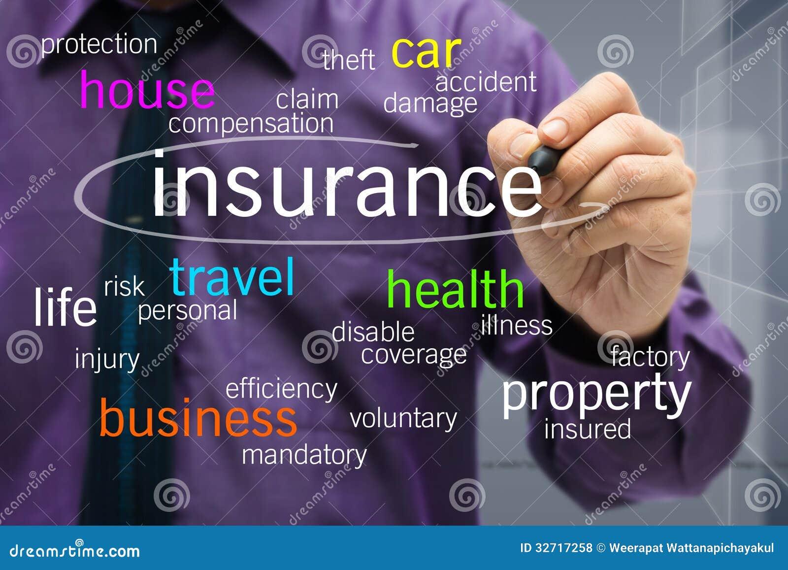 Принципиальная схема страхования