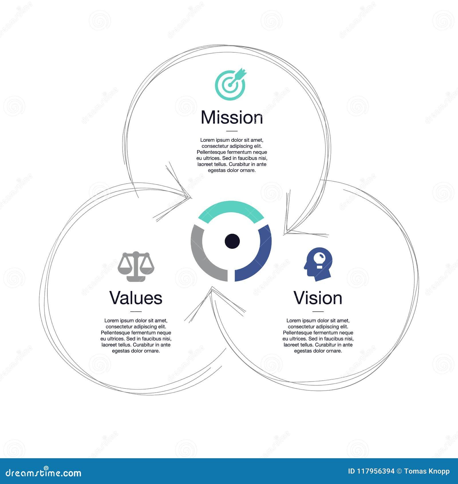 Простое визуализирование для полета, зрение и значения diagram схема