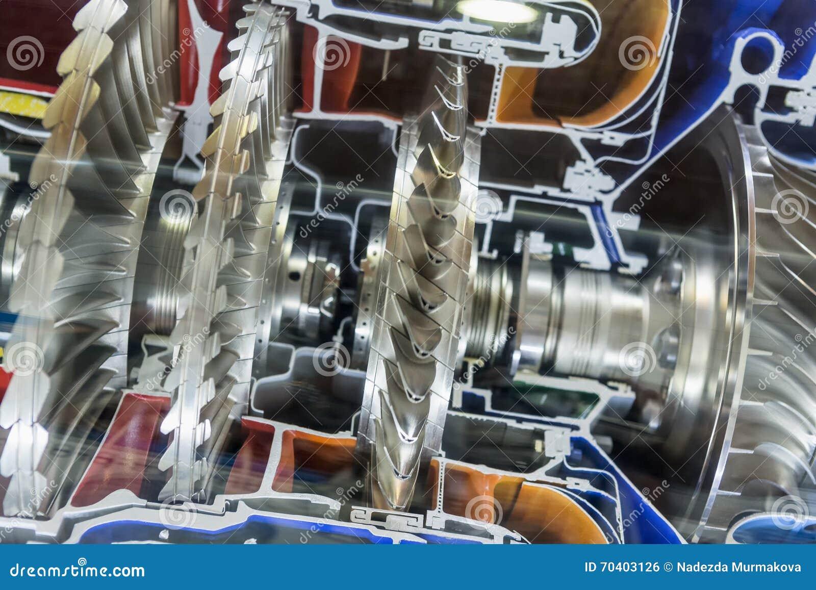 Профиль двигателя турбины Технологии авиации