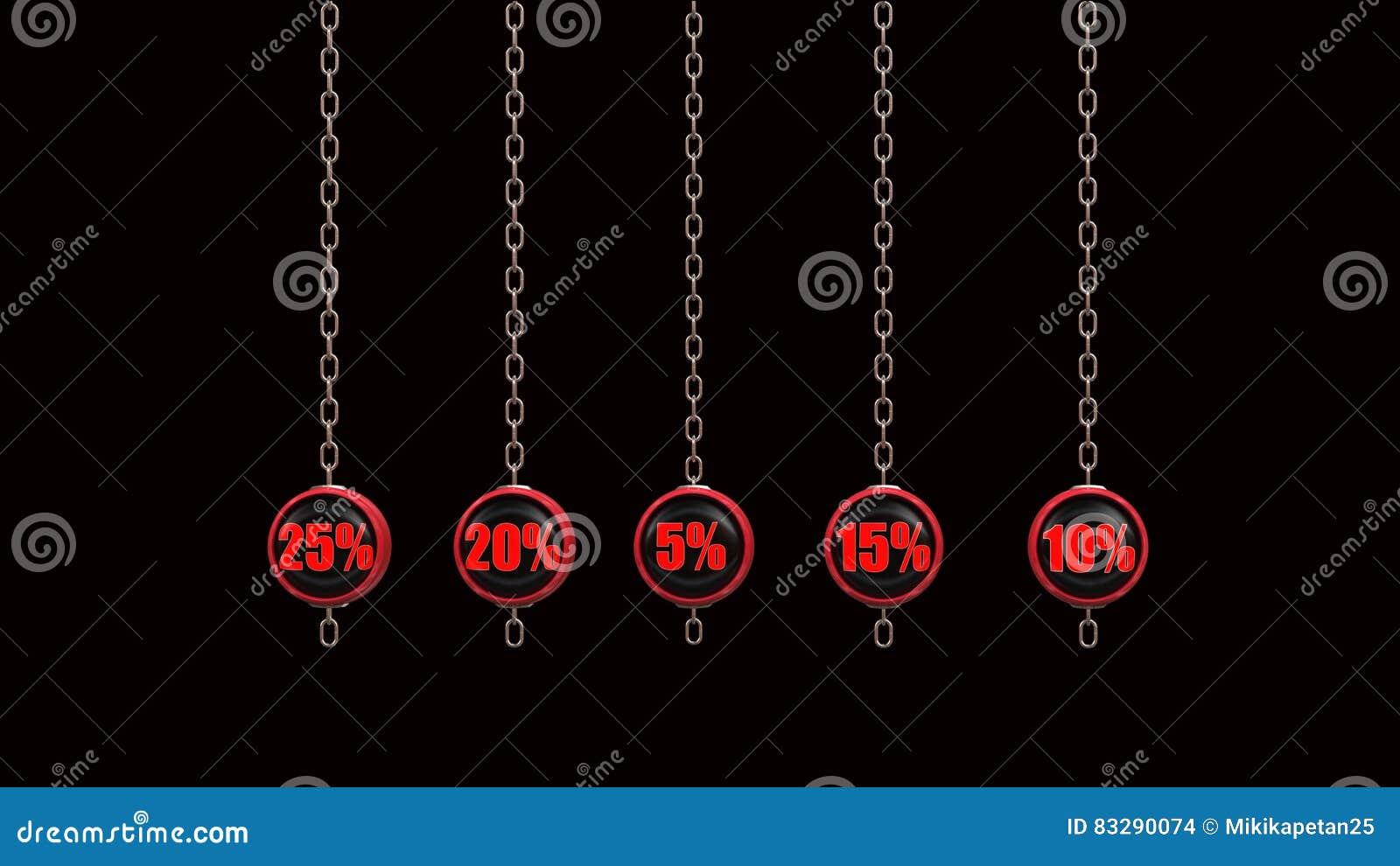 Процент нумерует серию 3d представляет