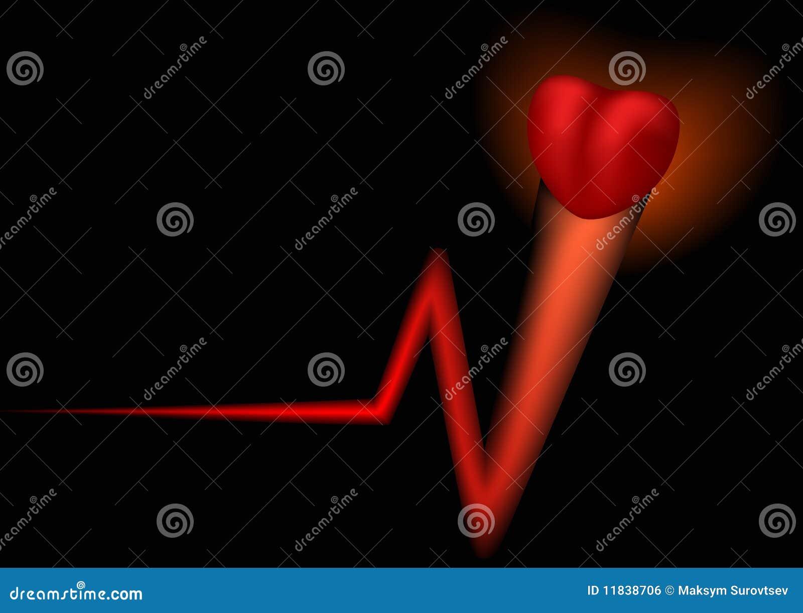 пульсирование сердца