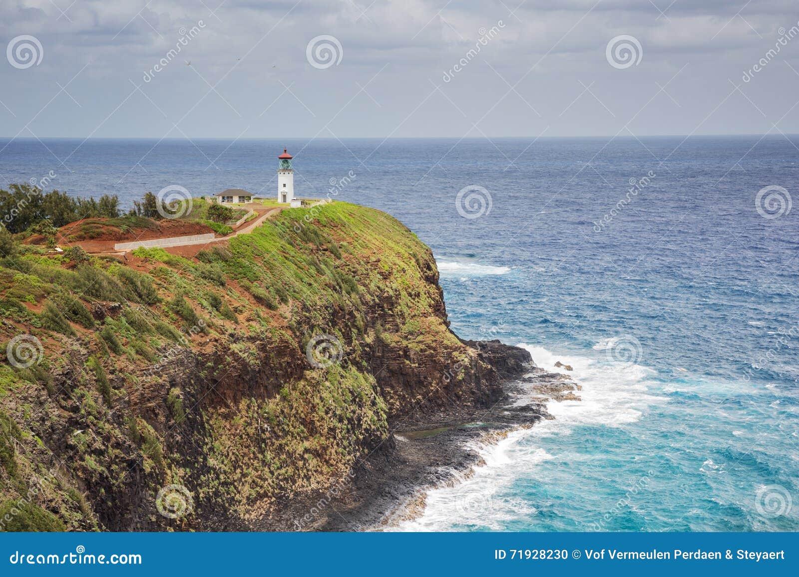Пункт Kilauea и свой маяк