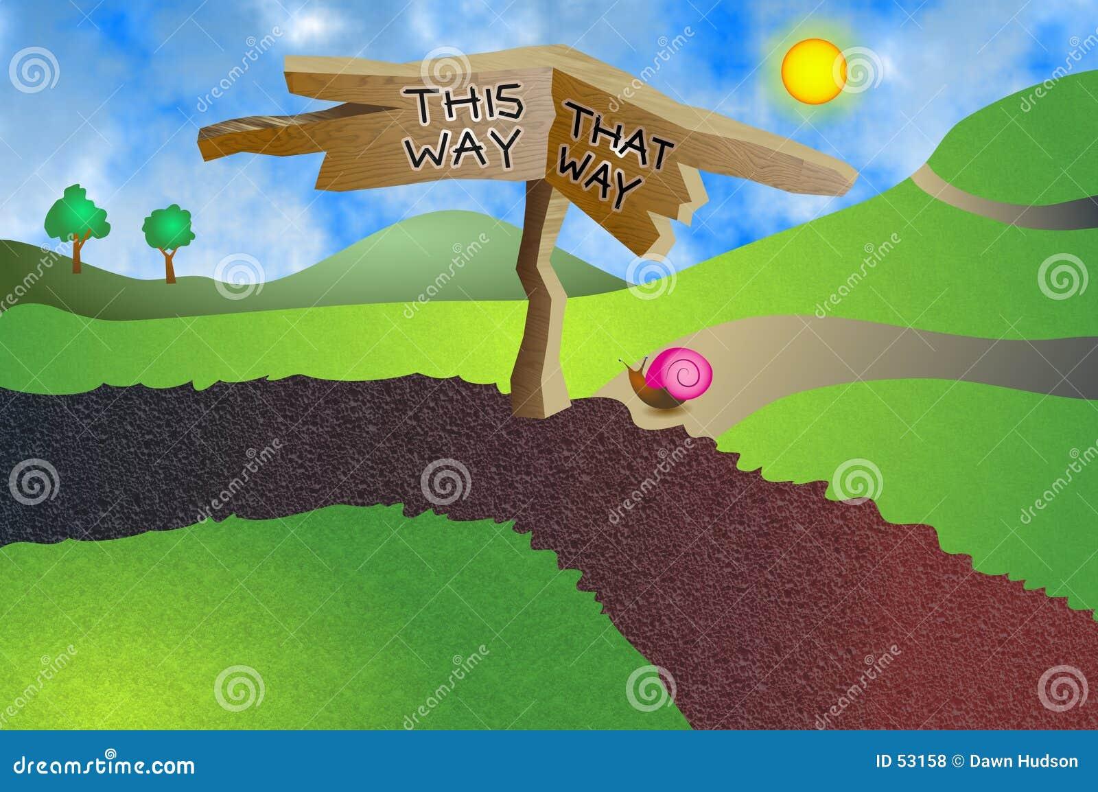 путь который