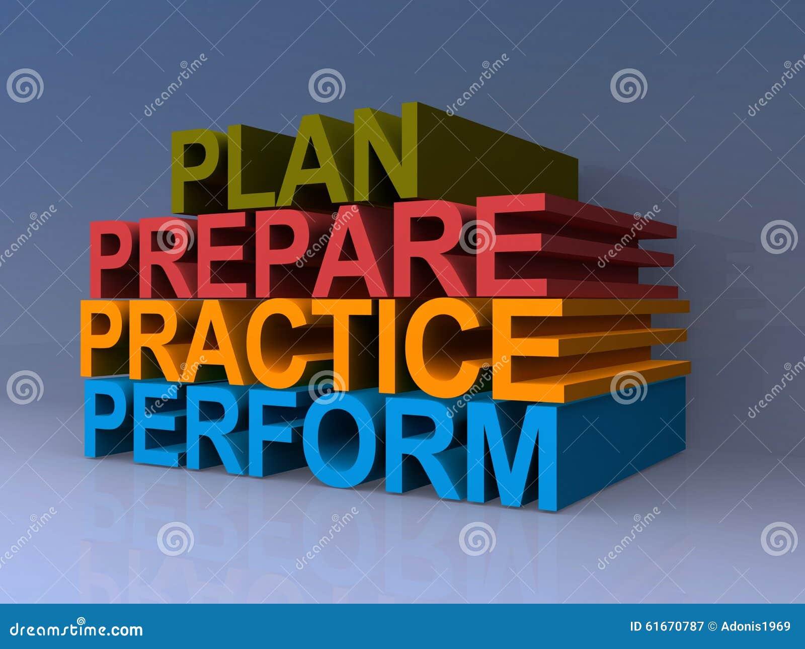 План, подготавливает, практикует, выполняет