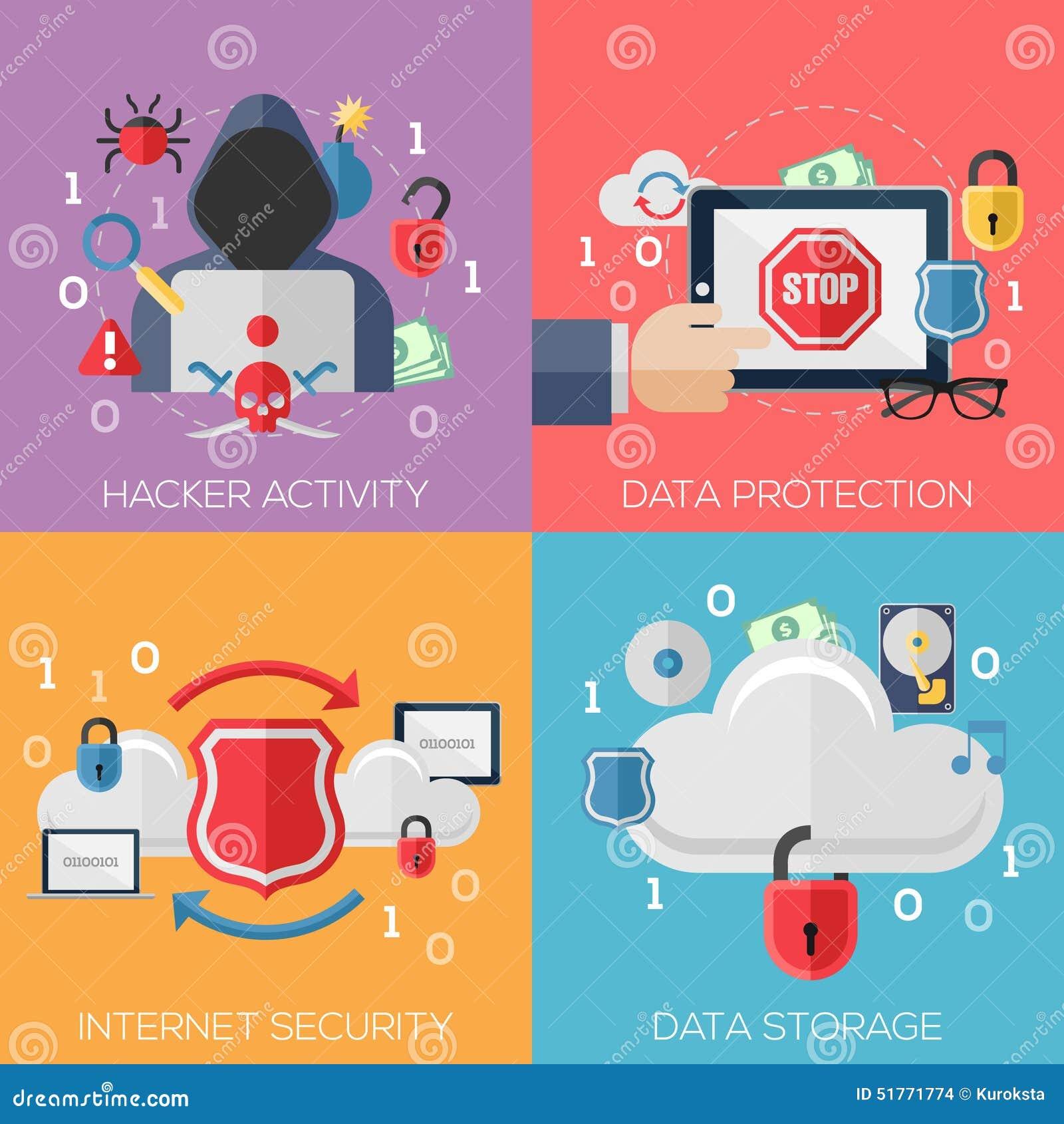 Плоские идеи проекта для деятельности при хакера, данных