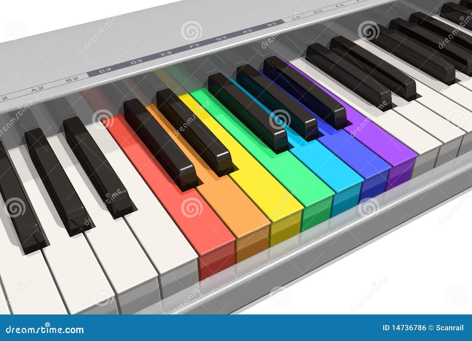 радуга рояля клавиатуры