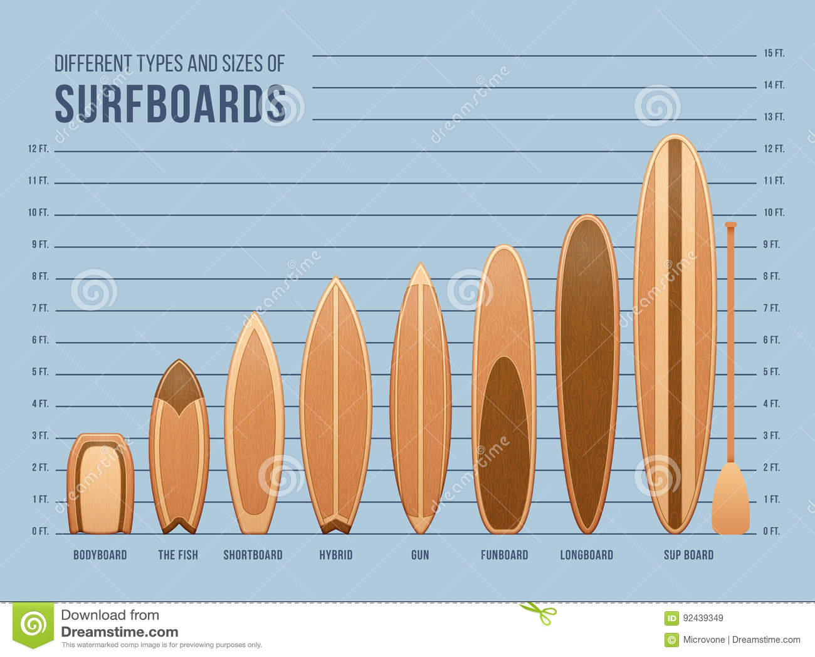 Различные surfboards спорт для занимаясь серфингом комплекта вектора