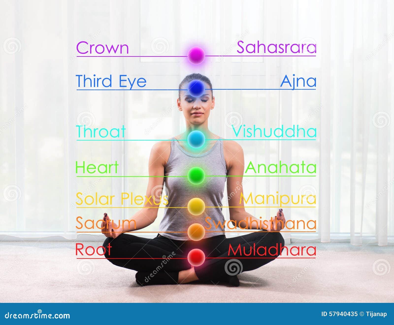 Раздумье женщины практикуя при отмеченные chakras