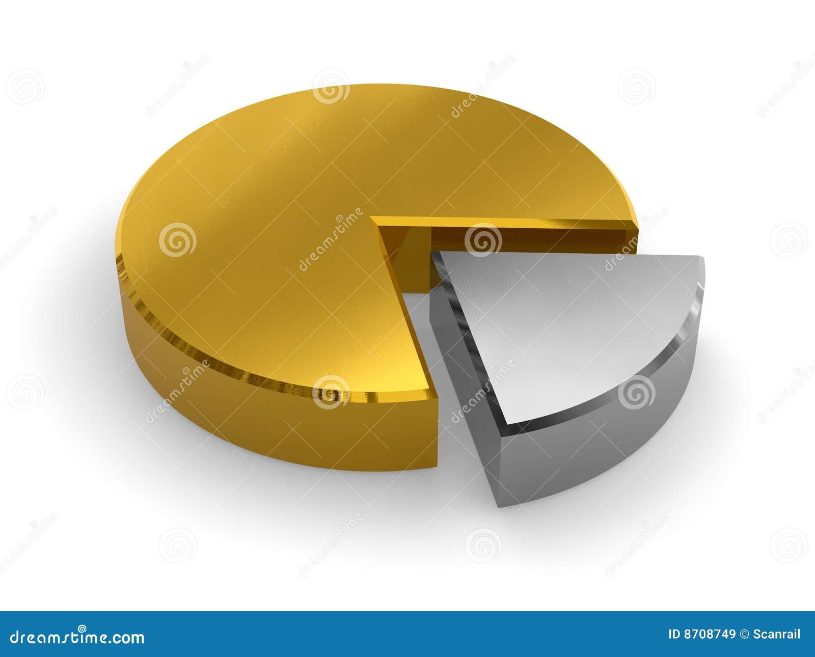 расстегай диаграммы золотистый
