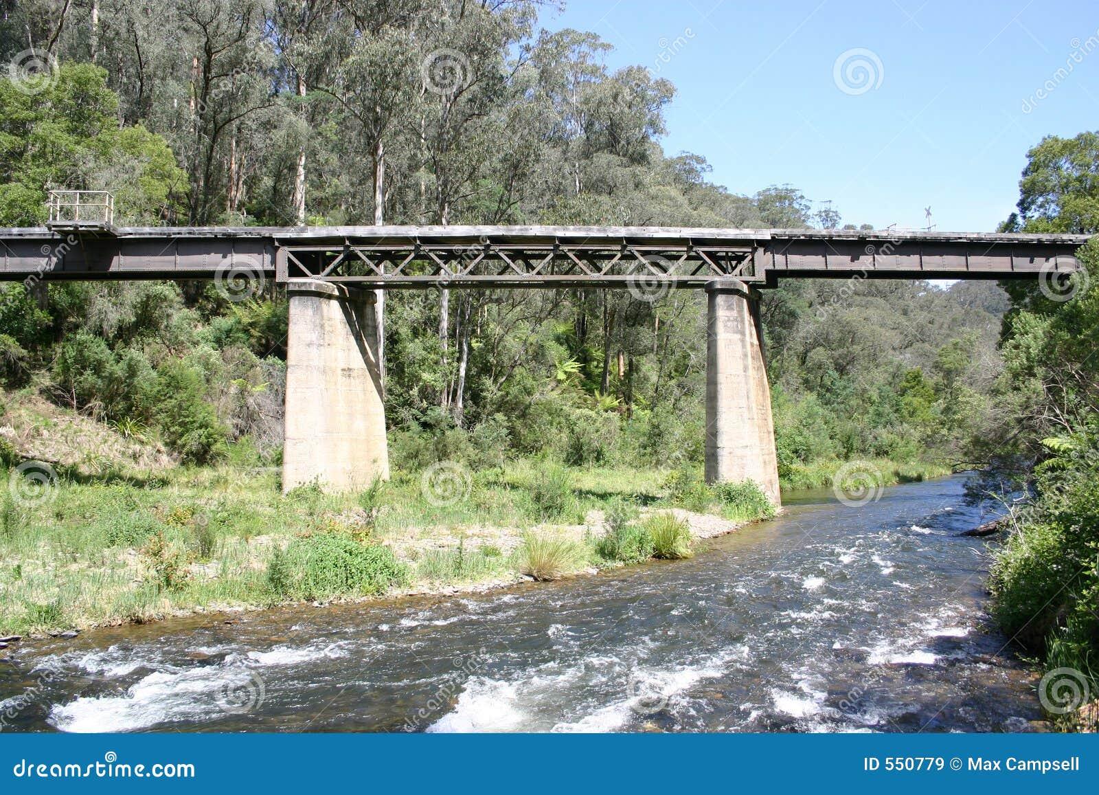 рельс моста