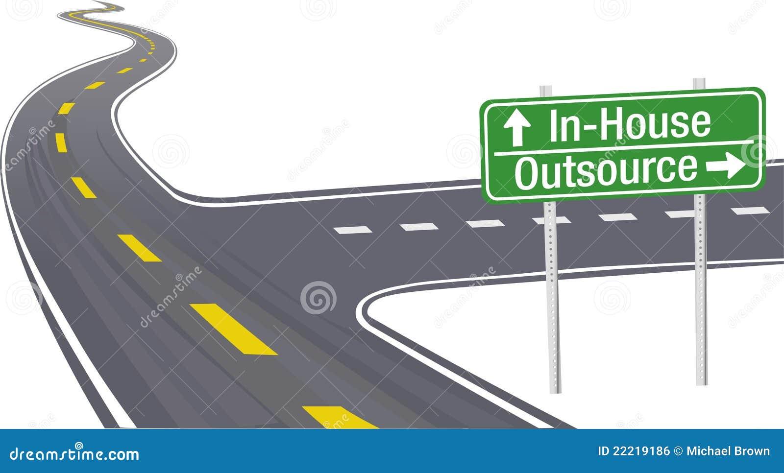 решение дела цепное inhouse outsource поставка