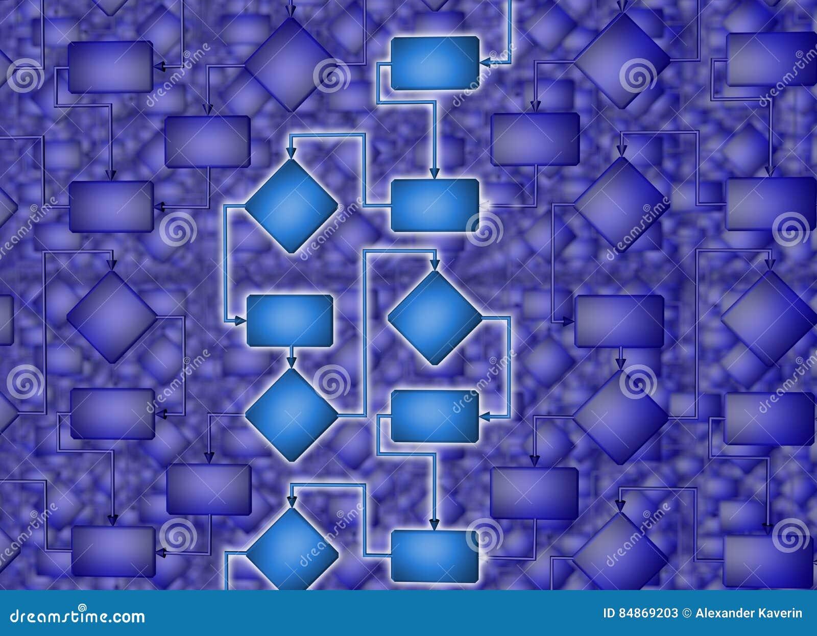 Решение проблемы Правильное решение flowchart иллюстрация 3d