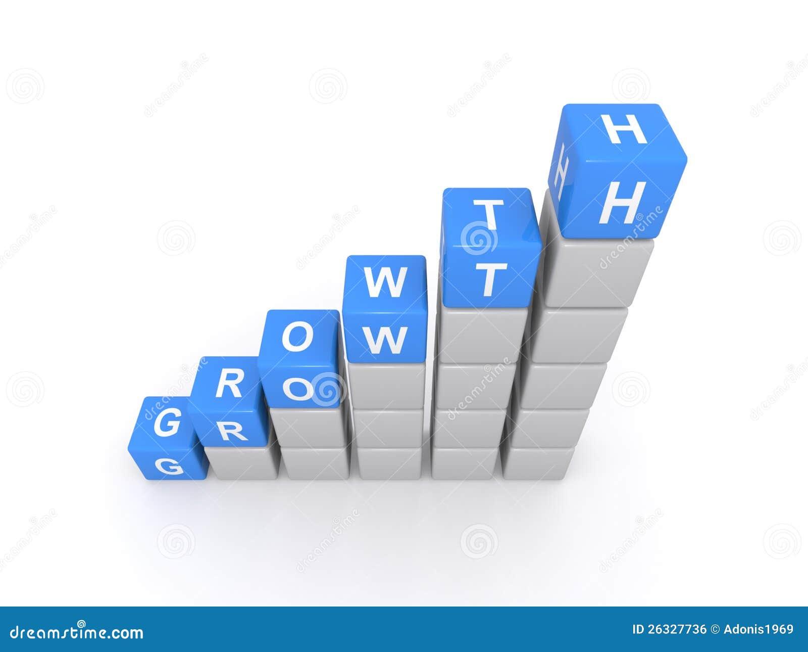 Рост произношения по буквам кубиков