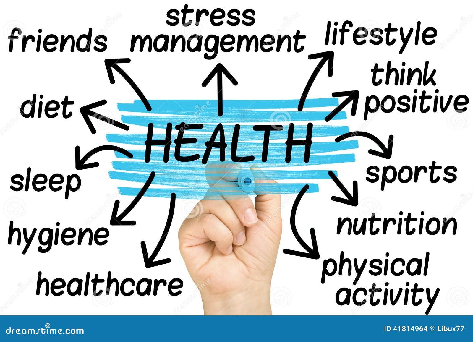 Рука выделяя изолированную бирку здоровья