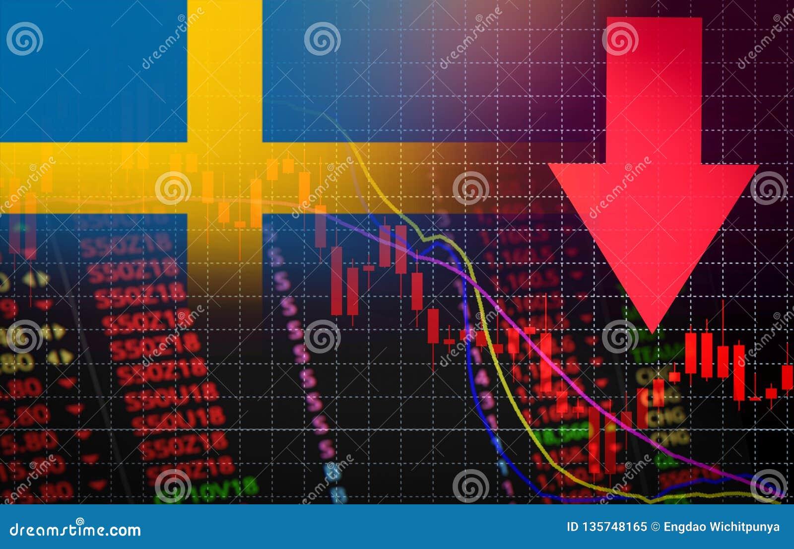 Рыночная цена кризиса валютного рынка фондовой биржи Швеции красная вниз с дела падения диаграммы и падение продаж кризиса денег