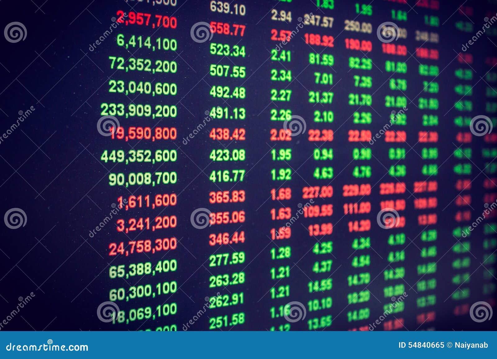 Рыночная цена фондовой биржи
