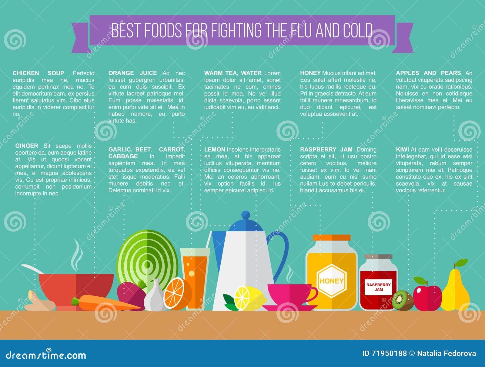 Самая лучшая еда для боя гриппа и холода