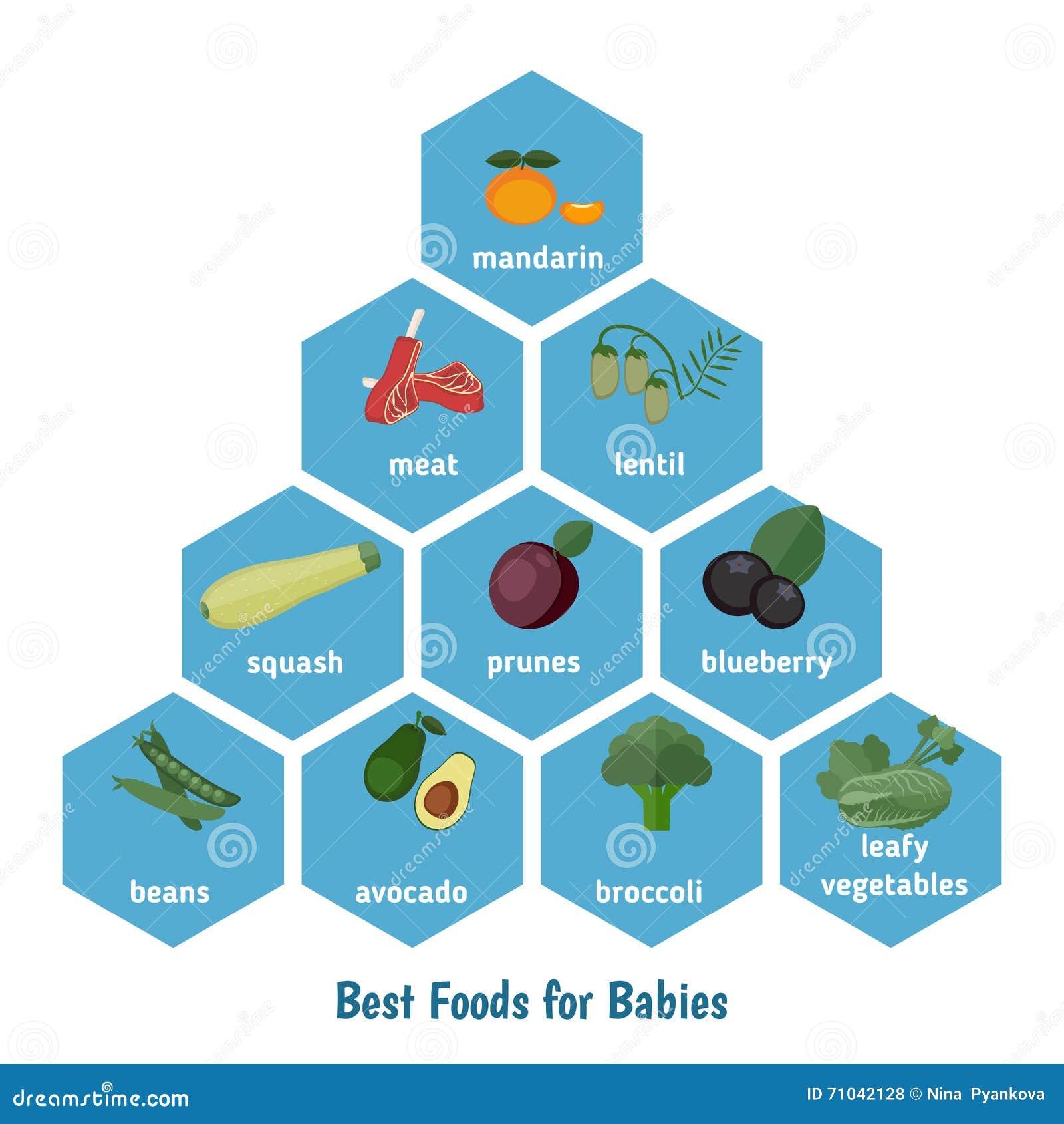 Самая лучшая еда для младенцев