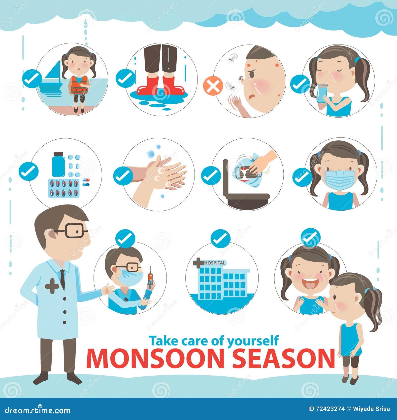 Сезон муссона