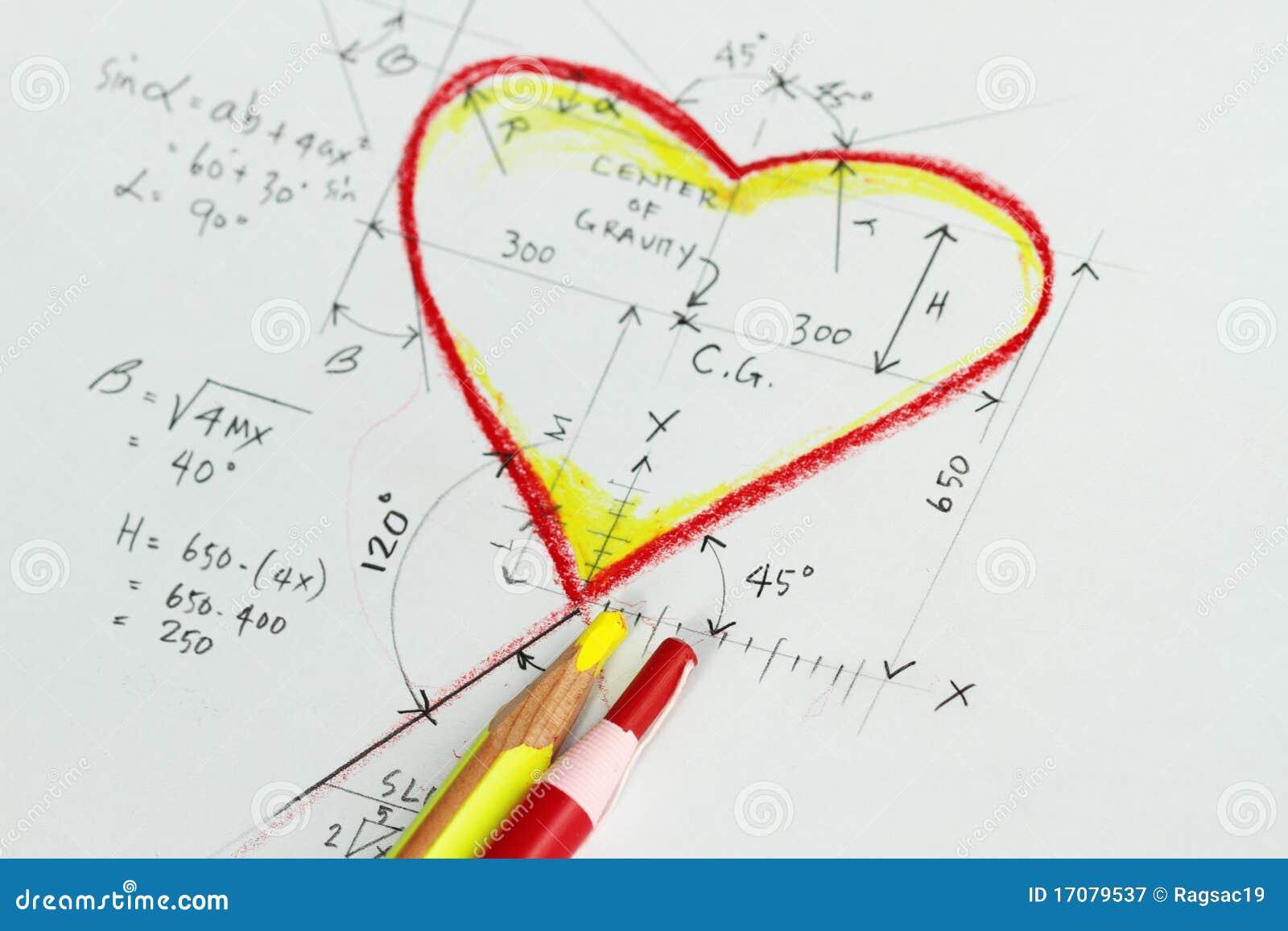 сердце вычисления