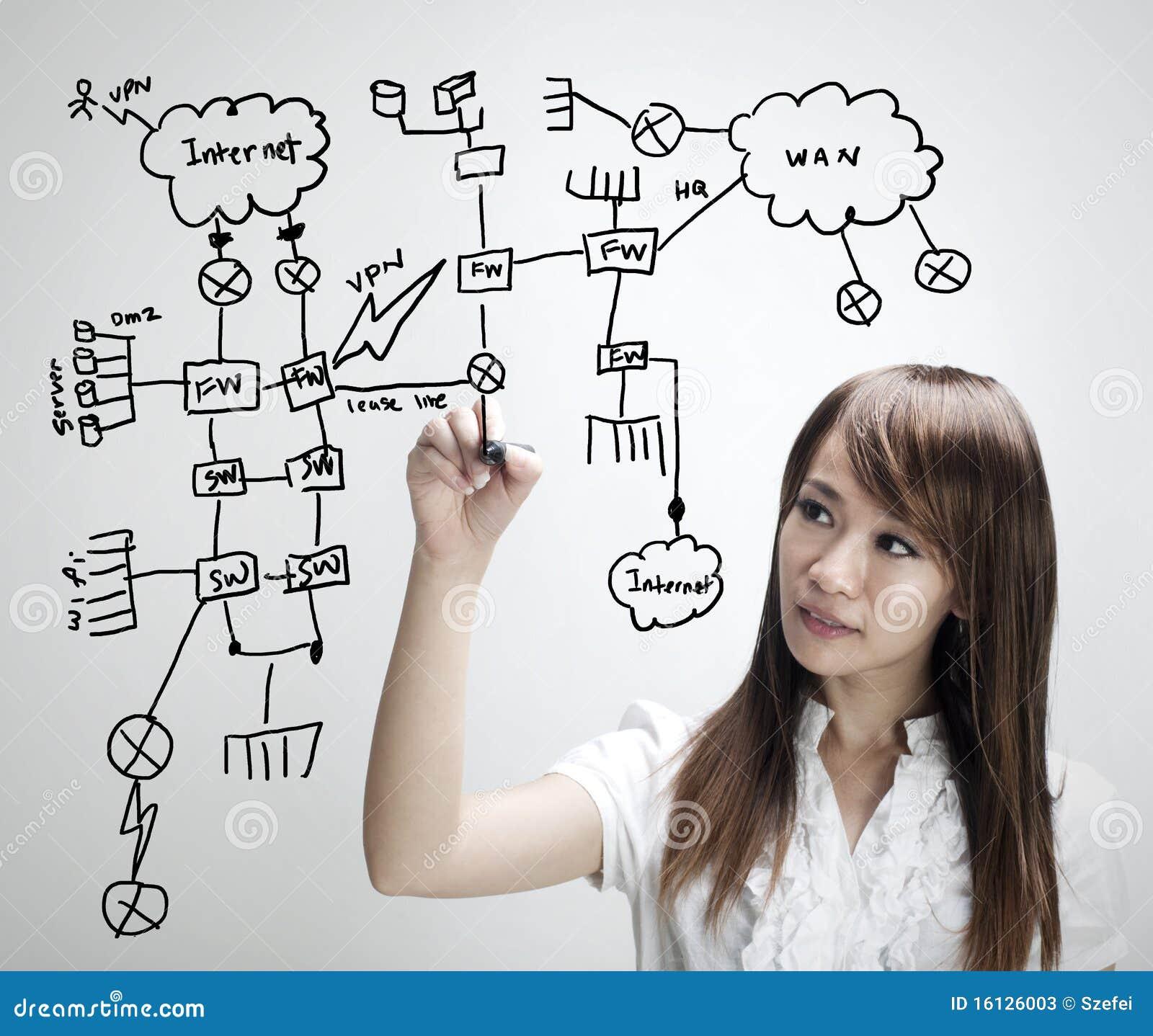 сеть диаграммы