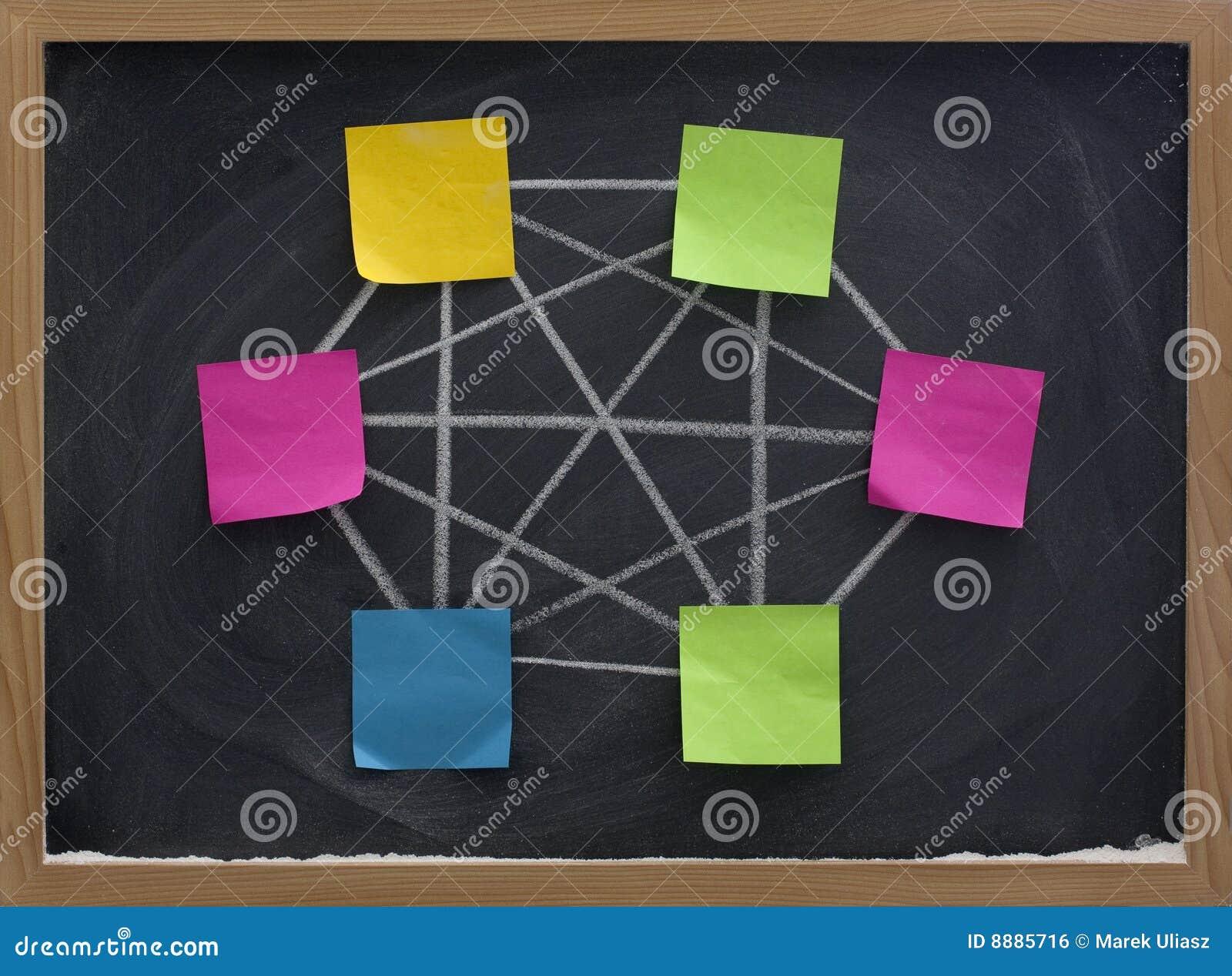 Схема соединений узлов сети