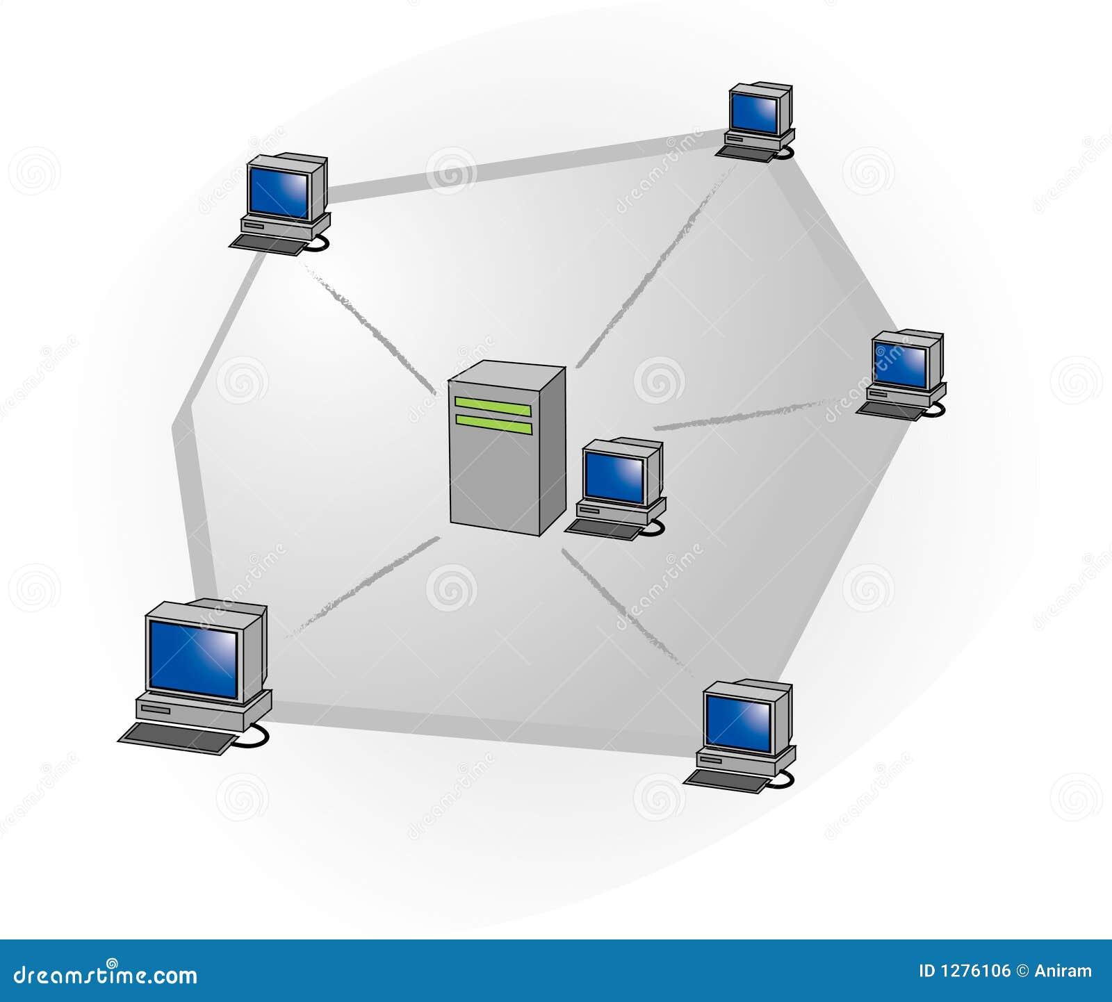 сеть управления