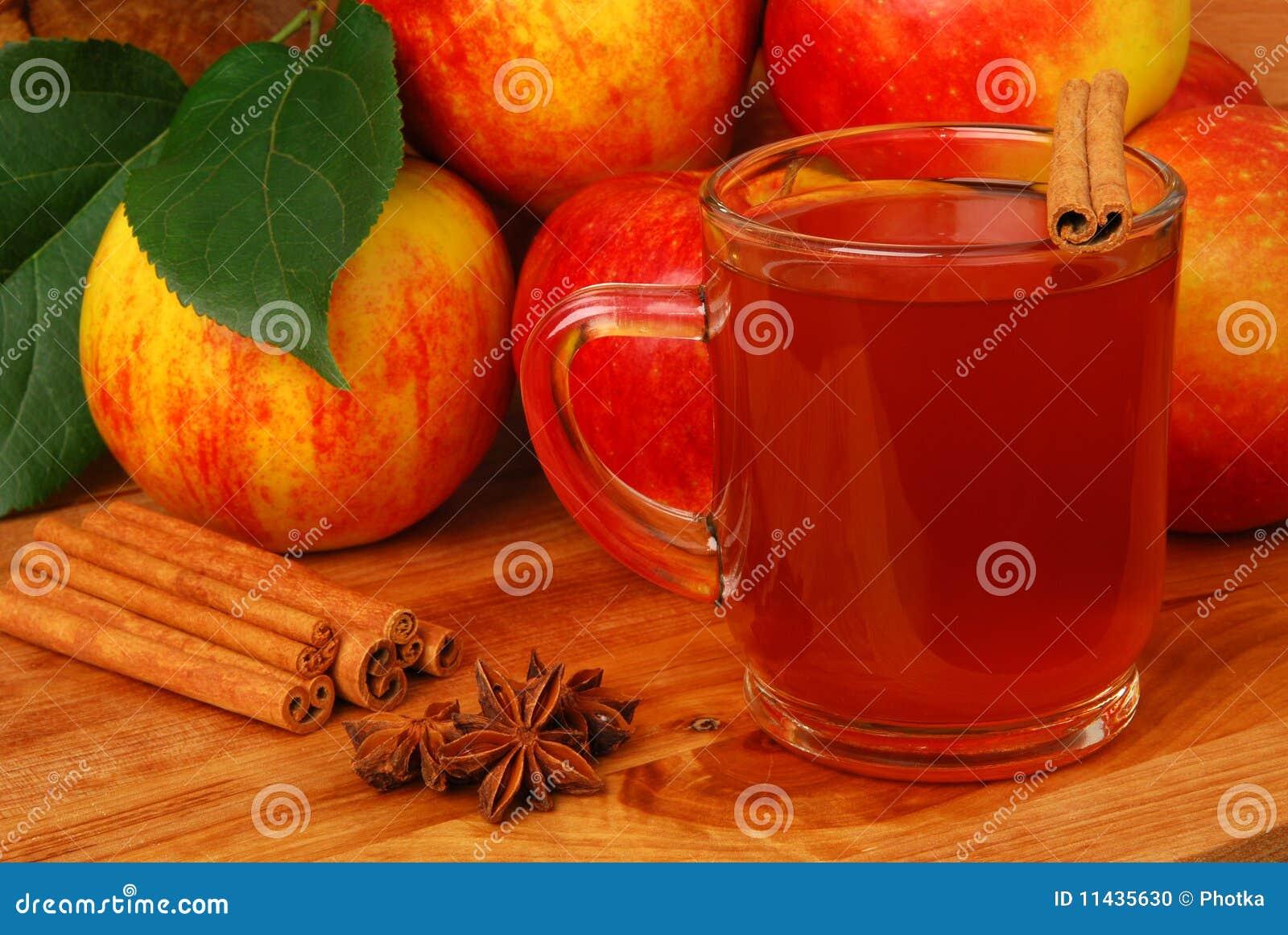 сидр яблока