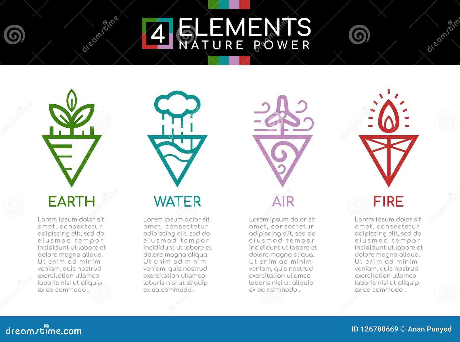 Сила природы элементов природы 4 с линией знаком значка знака стиля треугольника конспекта границы Вода, огонь, земля, ветер вект
