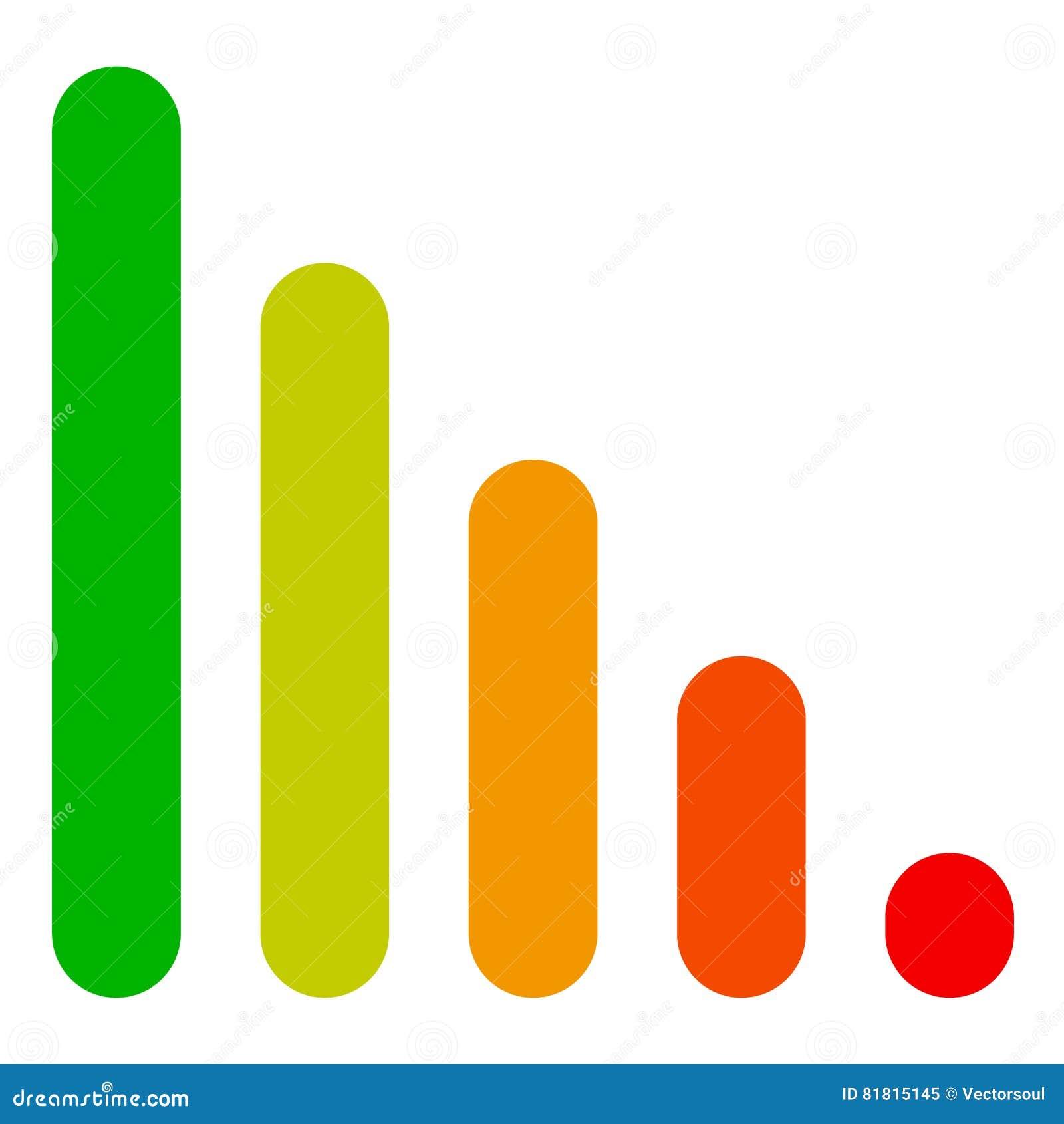 Символ диаграммы в виде вертикальных полос/столбчатой диаграммы Округленная диаграмма прямоугольника