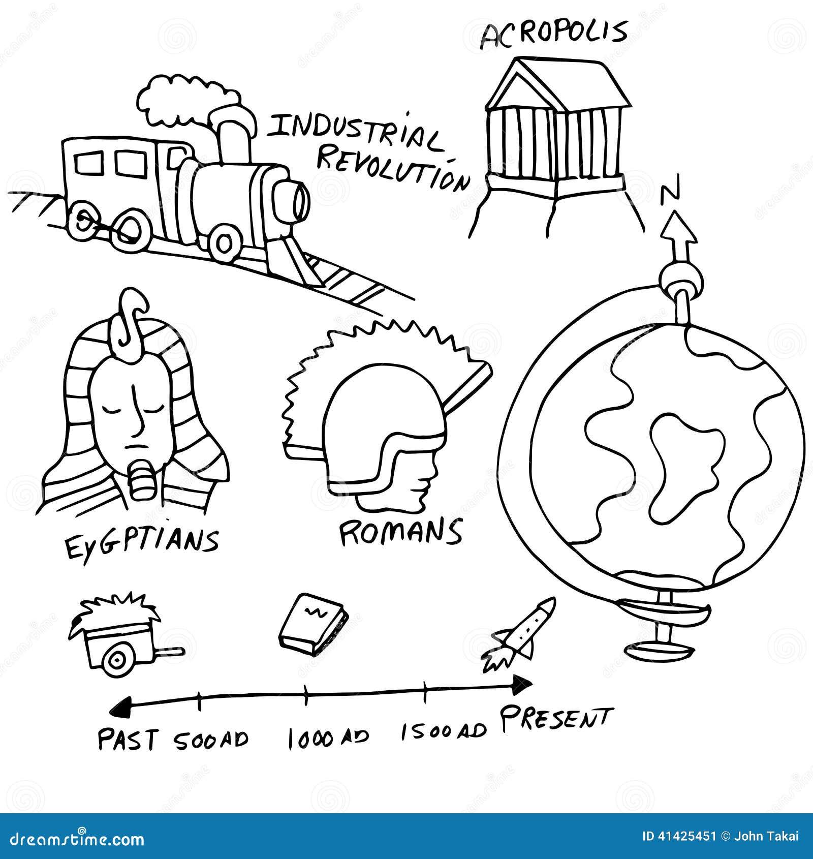 Символы истории