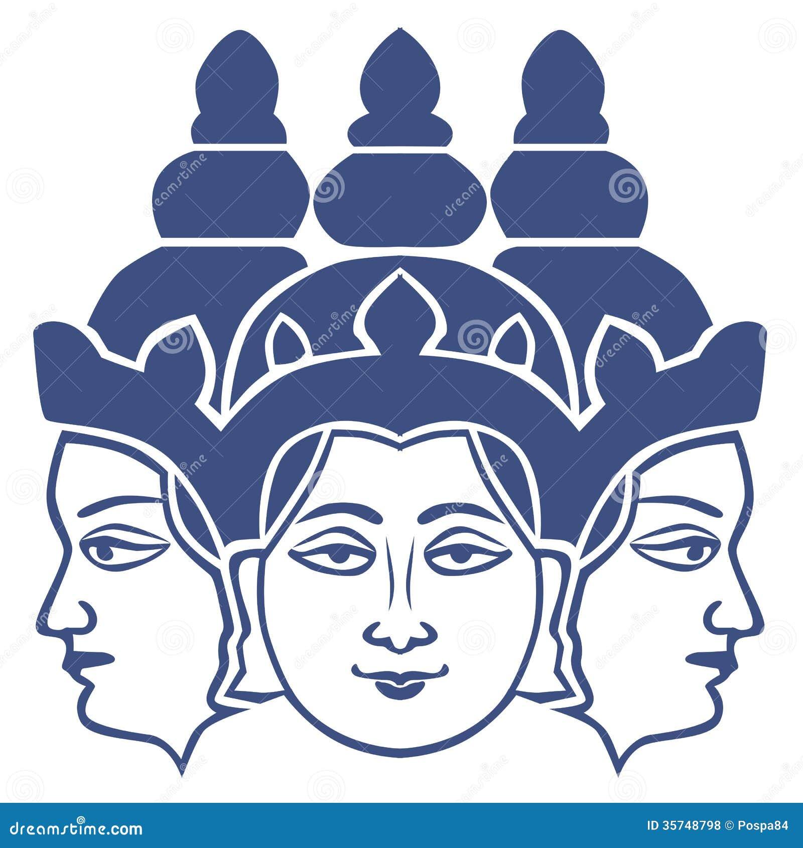 Символ brahma