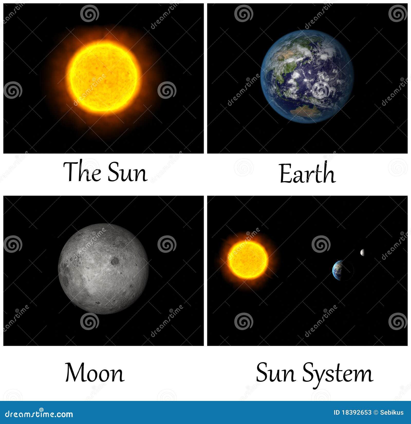 система солнца