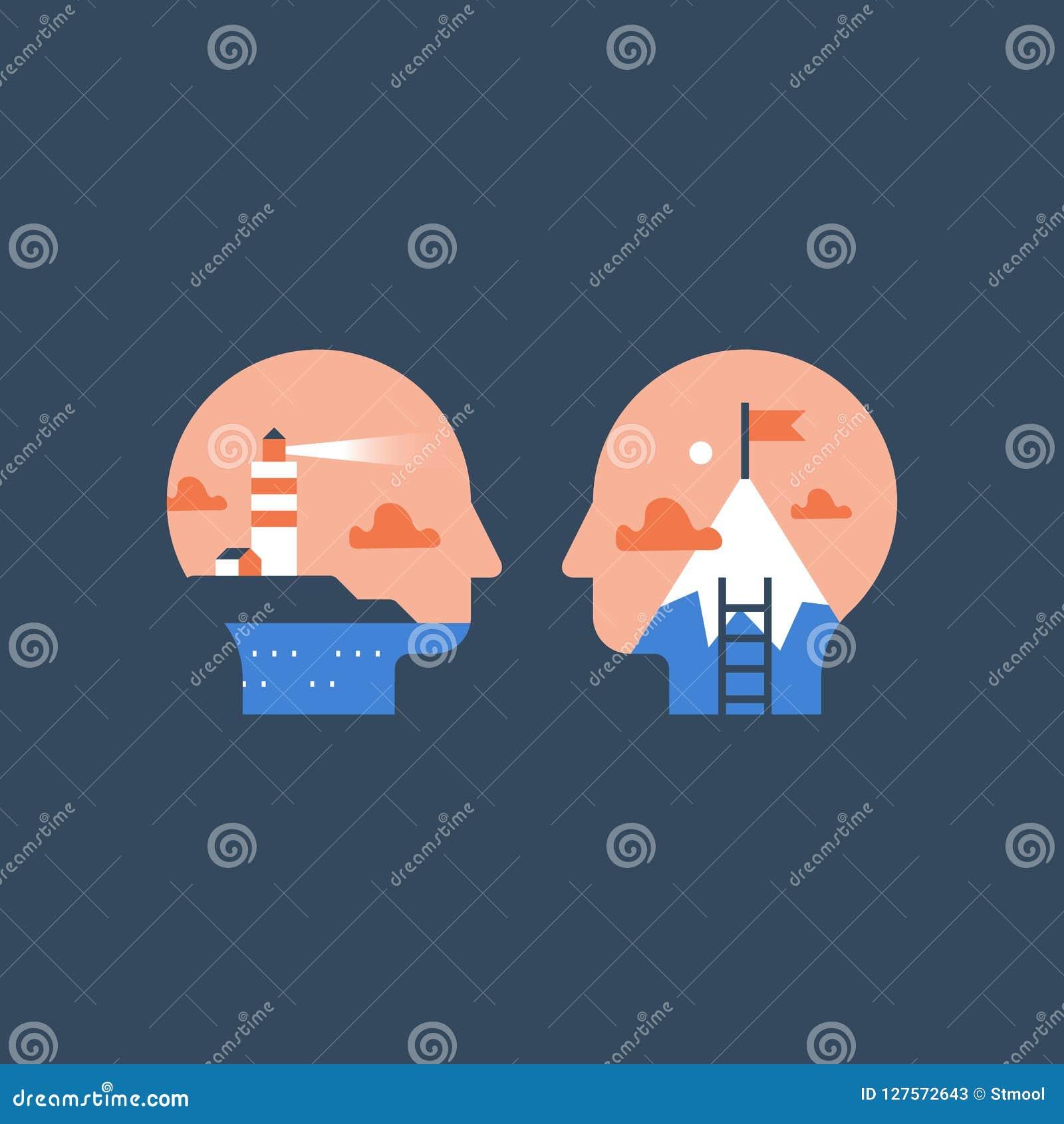 Склад ума роста собственной личности, концепция устремленности, мотивировка работы, возможность карьеры, потенциальное развитие,