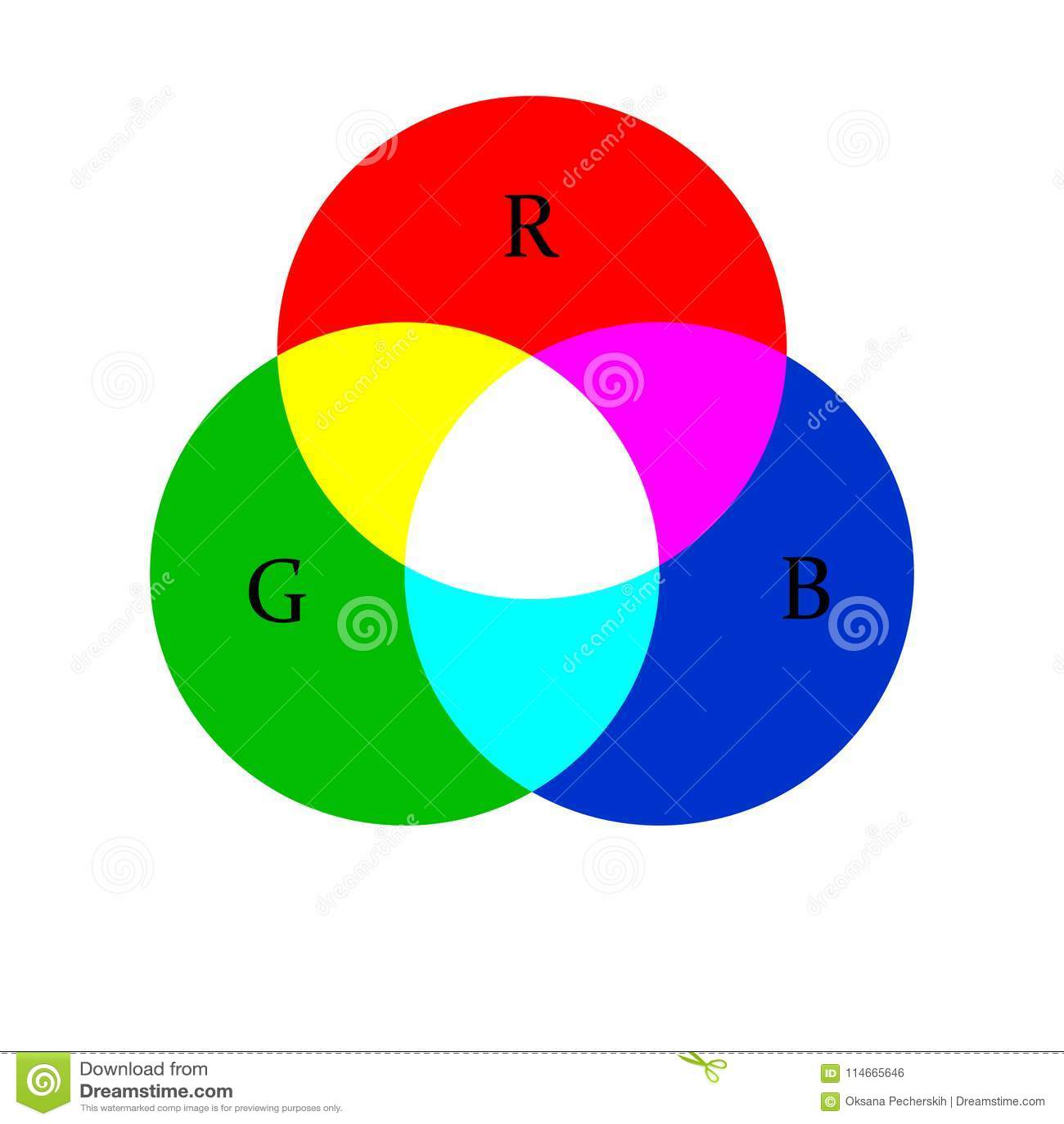 Какой цвет смешивают чтобы получить зелёный