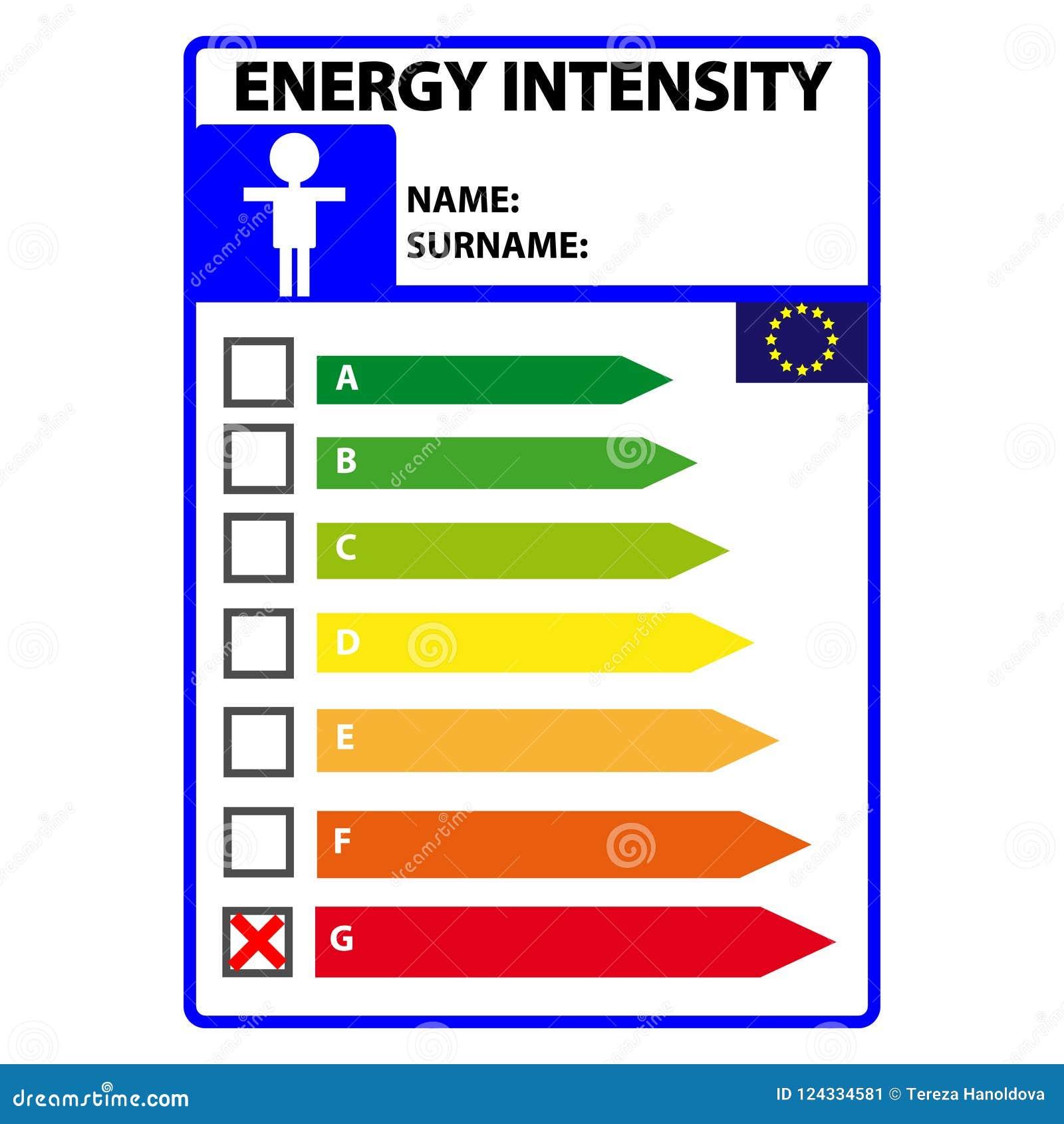 Смешной ярлык efficience энергии для человека изолированного на белой предпосылке Вектор Illustartion