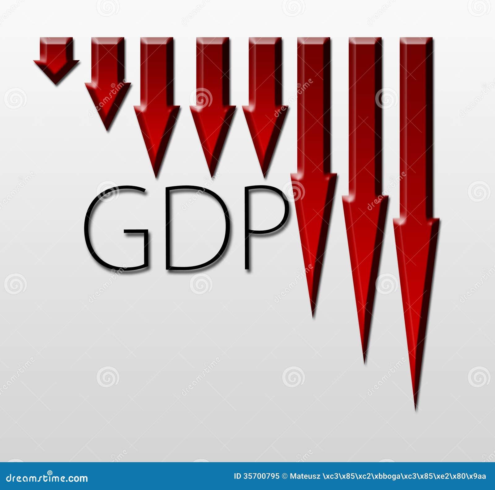 Составьте схему иллюстрировать падение ВВП, макроэкономическую концепцию индикатора