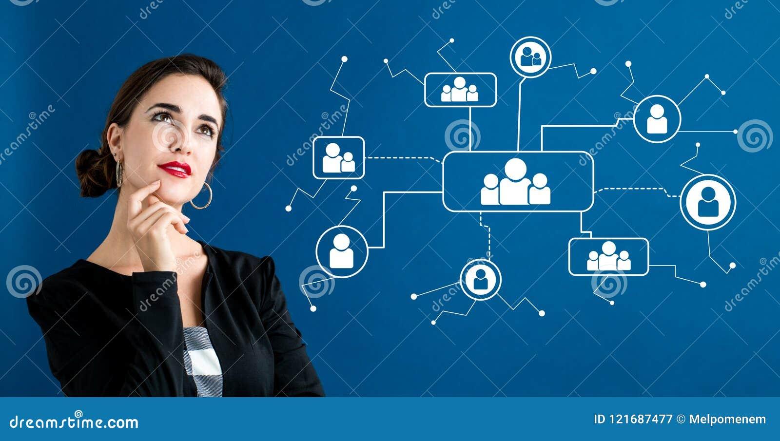 Социальные соединения с бизнес-леди