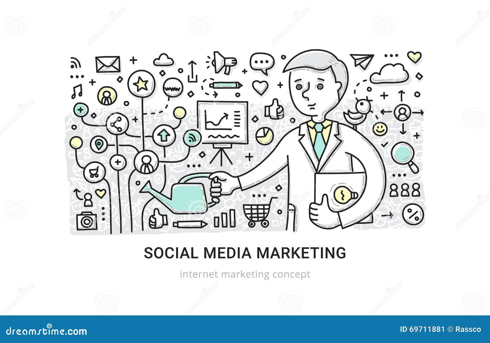 средства маркетинга принципиальной схемы социальные