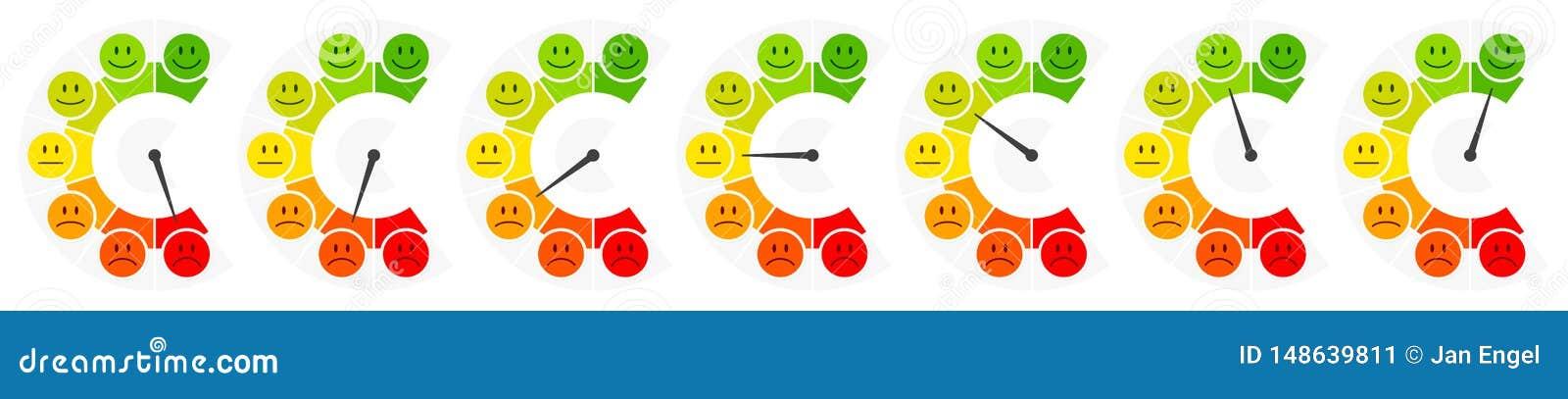 7 сторон красят вертикаль общественного мнения барометра