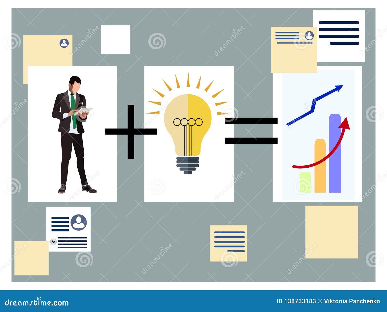 Схема на стене Работник офиса плюс хорошая идея, равный доход Проведение роста Плоский равновеликий вектор