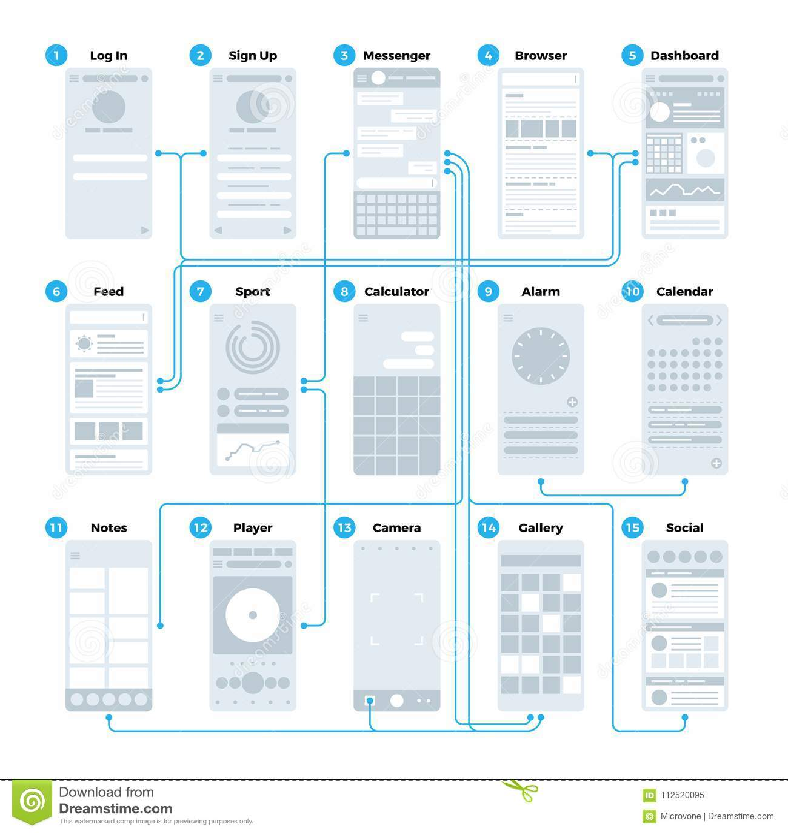 Схема технологического процесса интерфейса применения ui Ux Передвижной модель-макет вектора sitemap управления wireframes